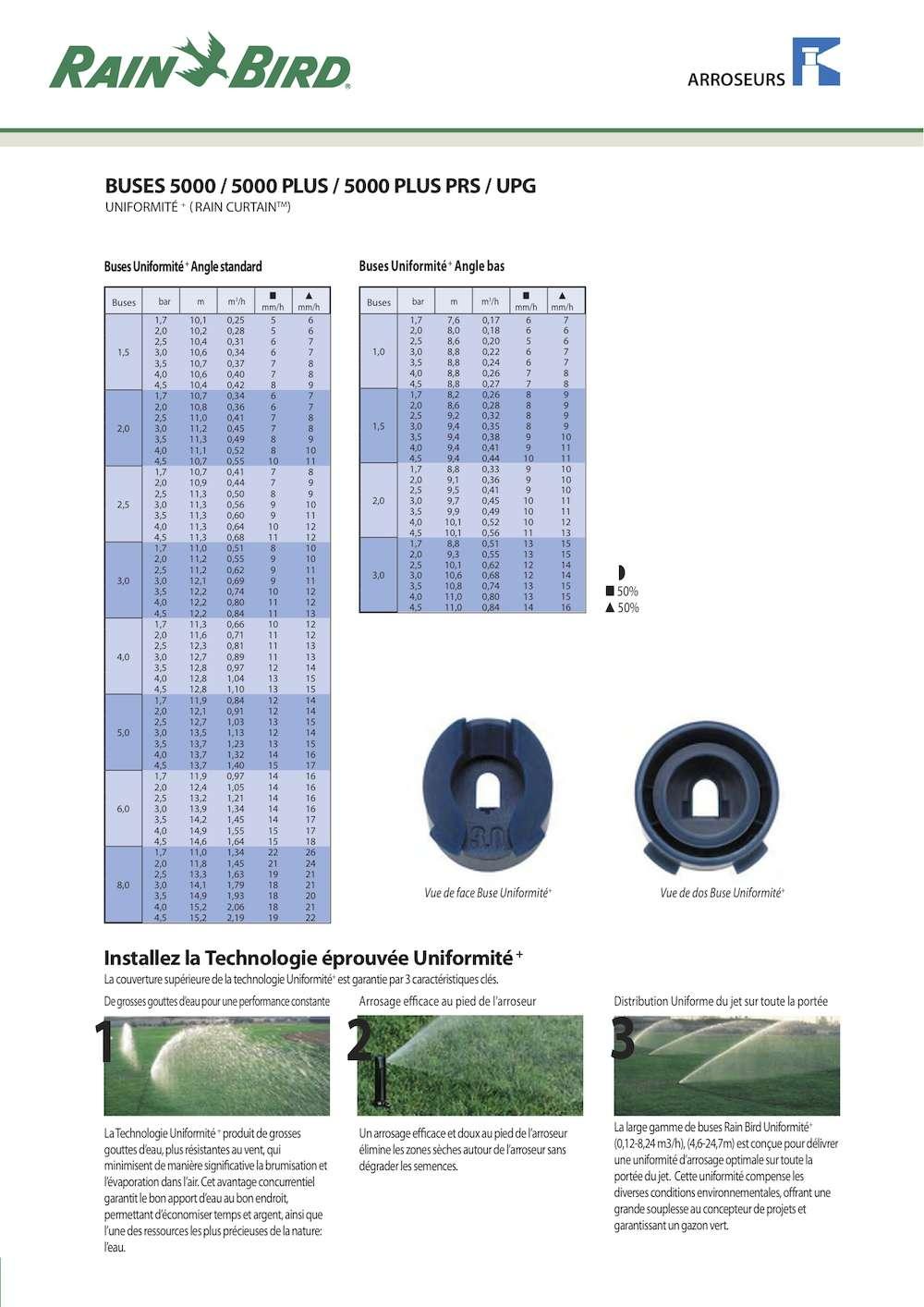 arroseur turbine 5004 pc rainbird arrosage lotx3 pro 608rb5004pm ebay. Black Bedroom Furniture Sets. Home Design Ideas